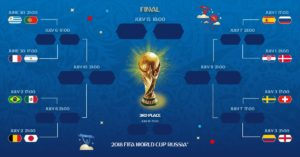 fifa word cup